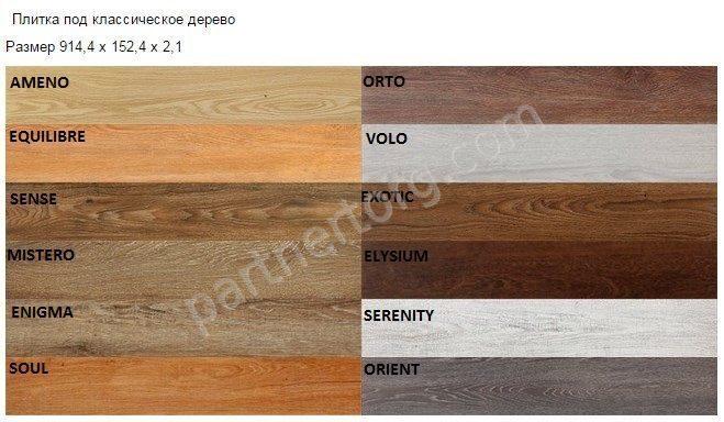 Comment choisir couleur carrelage cuisine devis travaux for Pro alpes carrelage